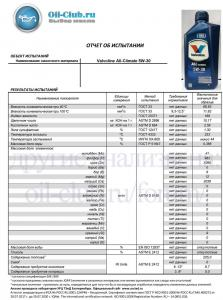 Valvoline All-Climate 5W-30 (VOA BASE) копия.jpg