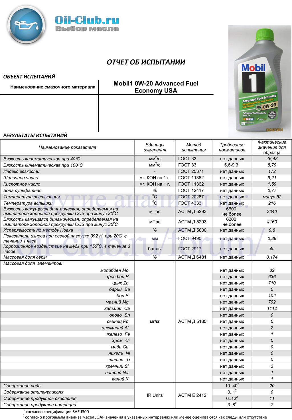 Mobil1-0W-20-Advanced-Fuel-Economy-USA-_VOA-BASE_.jpg