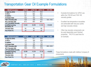 Gear Oil Receptures Synfluid mPAOs High Viscosity Base Oils.png