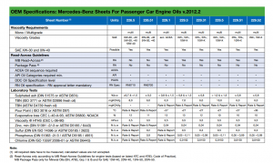 MB Specifications 2012.png