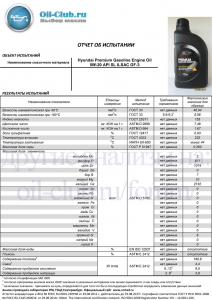 Hyundai-Premium-Gasoline-Engine-Oil-5W-20-API-SL-_VOA-BASE_.jpg