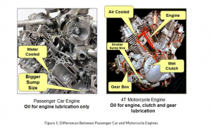 Why Not Passenger Car Engine Oils    Hardware   The Lubrizol Corporation.png
