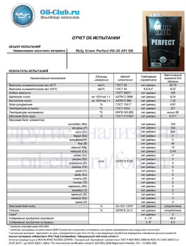 Moly Green Perfect 0W-20 API SN (VOA BASE) копия.jpg