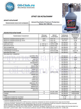 Amsoil Synthetic Premium Protection Motor Oil 10W-40 (VOA BASE) копия.jpg