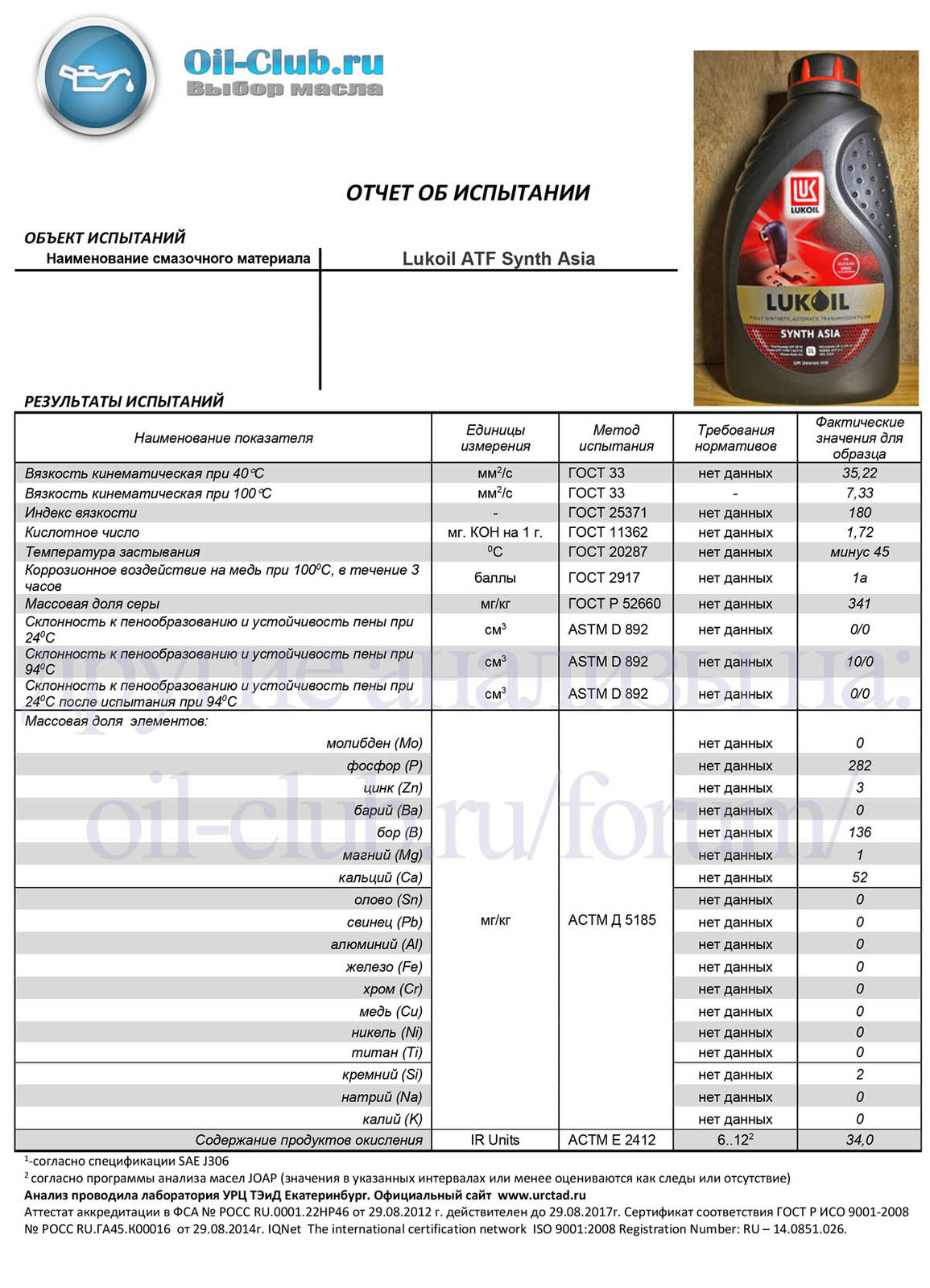 Lukoil ATF Synth Asia (VOA BASE) копия.jpg