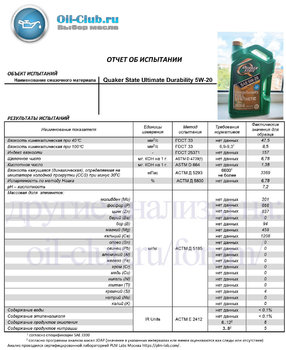 Quaker State Ultimate Durability 5W-20 (VOA BASE) копия.jpg